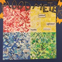 Mood Meter - Geometric Shapes